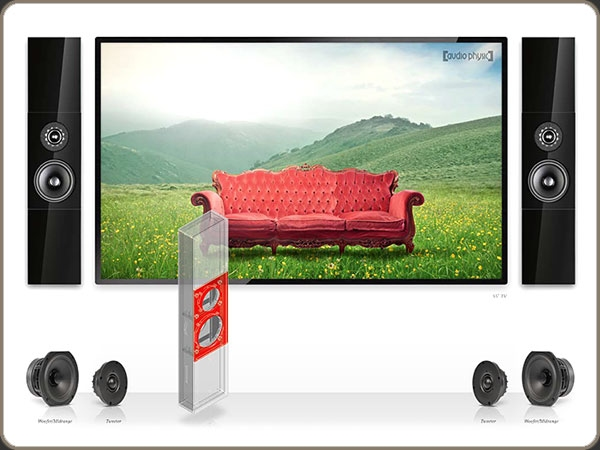 Audio Physic Classic On-Wall - White glass