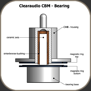 Clearaudio Master Reference AMG Wood